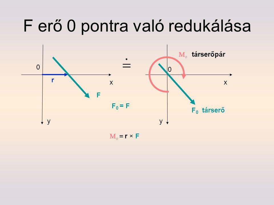 F erő 0 pontra való redukálása x y 0 x y 0    r × F F 0 társerő F F 0 = F r      társerőpár