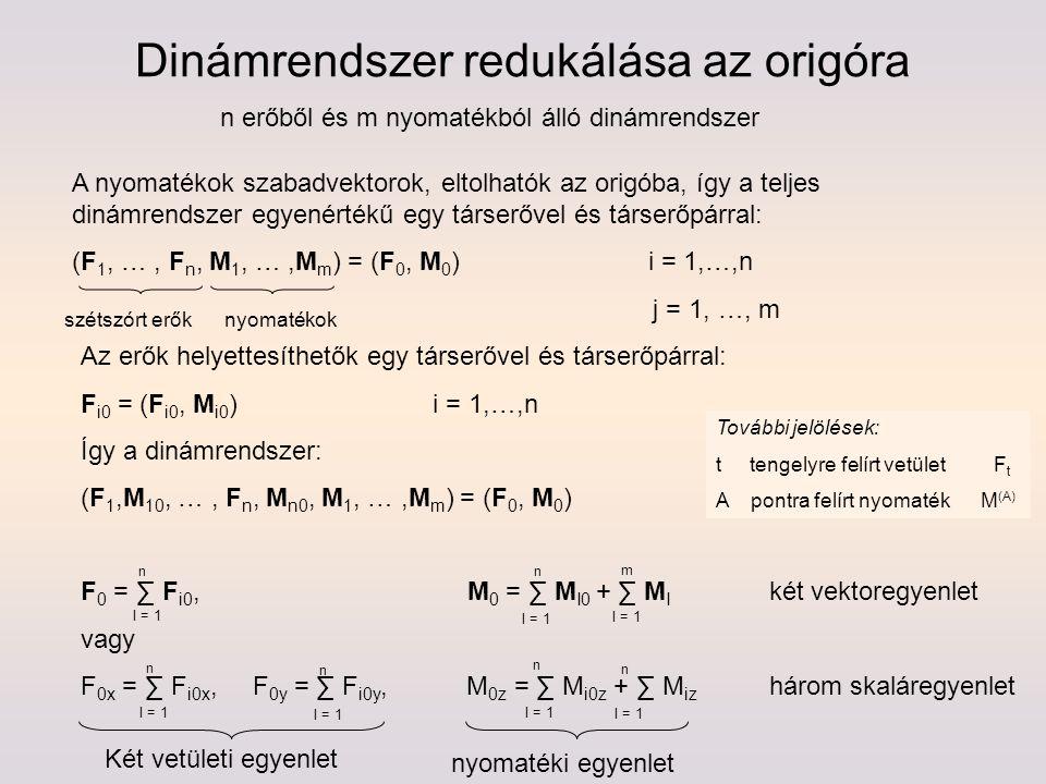 Az erők helyettesíthetők egy társerővel és társerőpárral: F i0 = (F i0, M i0 ) i = 1,…,n Így a dinámrendszer: (F 1,M 10, …, F n, M n0, M 1, …,M m ) =