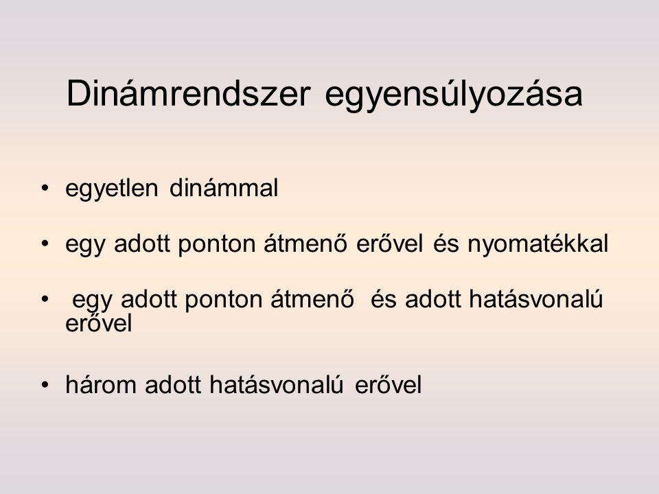 Dinámrendszer egyensúlyozása egyetlen dinámmal egy adott ponton átmenő erővel és nyomatékkal egy adott ponton átmenő és adott hatásvonalú erővel három