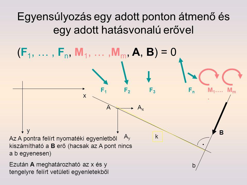 Egyensúlyozás egy adott ponton átmenő és egy adott hatásvonalú erővel (F 1, …, F n, M 1, …,M m, A, B) = 0 x y F1F1 F2F2 F3F3 FnFn M 1 ….. MmMm B AyAy