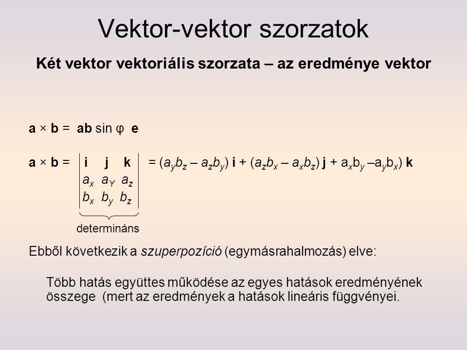 Vektor-vektor szorzatok Két vektor vektoriális szorzata – az eredménye vektor a × b = ab sin φ e a × b = i j k = (a y b z – a z b y ) i + (a z b x – a