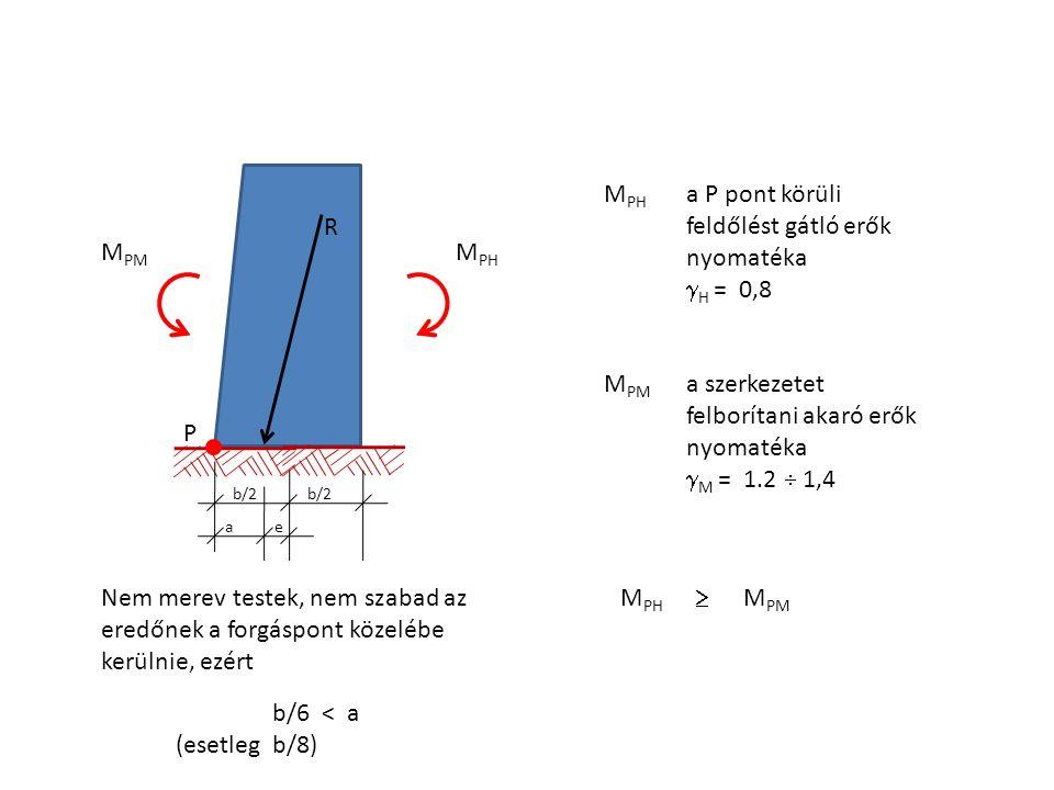 R b/2 ae P b/6 < a (esetleg b/8) M PM M PH Nem merev testek, nem szabad az eredőnek a forgáspont közelébe kerülnie, ezért M PH a P pont körüli feldőlé