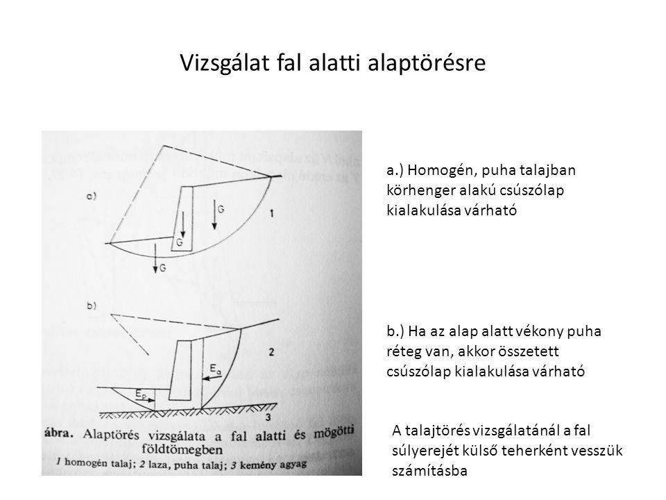 Vizsgálat fal alatti alaptörésre a.) Homogén, puha talajban körhenger alakú csúszólap kialakulása várható b.) Ha az alap alatt vékony puha réteg van,