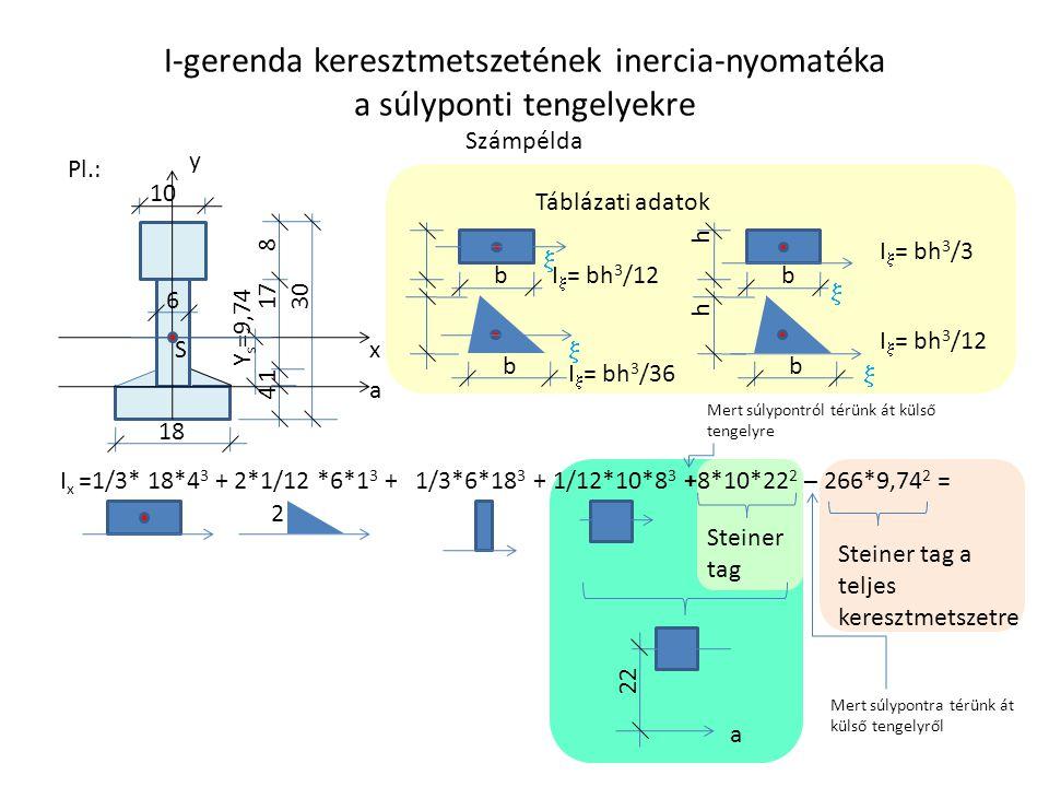 I-gerenda keresztmetszetének inercia-nyomatéka a súlyponti tengelyekre Számpélda Pl.: y 10 18 8 1730 1 4 Y s =9,74 6 xS I x =1/3* 18*4 3 + 2*1/12 *6*1