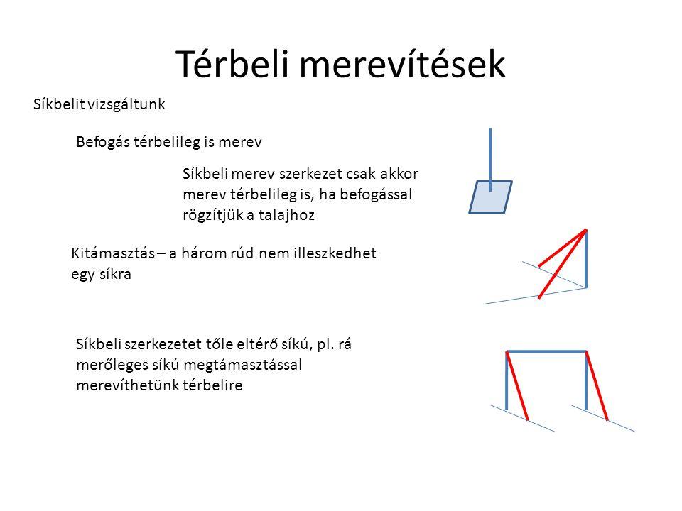Térbeli merevítések Síkbelit vizsgáltunk Befogás térbelileg is merev Kitámasztás – a három rúd nem illeszkedhet egy síkra Síkbeli szerkezetet tőle elt
