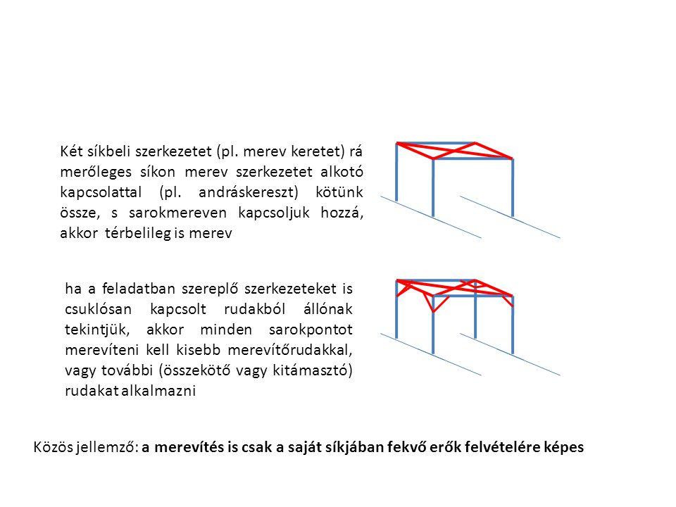 Két síkbeli szerkezetet (pl. merev keretet) rá merőleges síkon merev szerkezetet alkotó kapcsolattal (pl. andráskereszt) kötünk össze, s sarokmereven