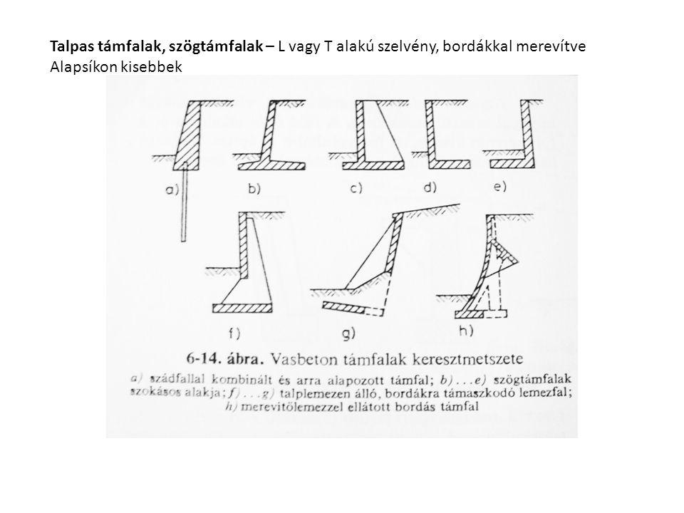 Talpas támfalak, szögtámfalak – L vagy T alakú szelvény, bordákkal merevítve Alapsíkon kisebbek