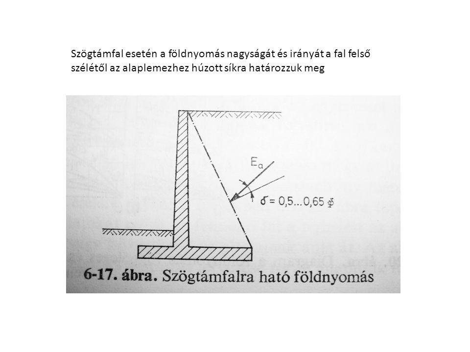 Szögtámfal esetén a földnyomás nagyságát és irányát a fal felső szélétől az alaplemezhez húzott síkra határozzuk meg