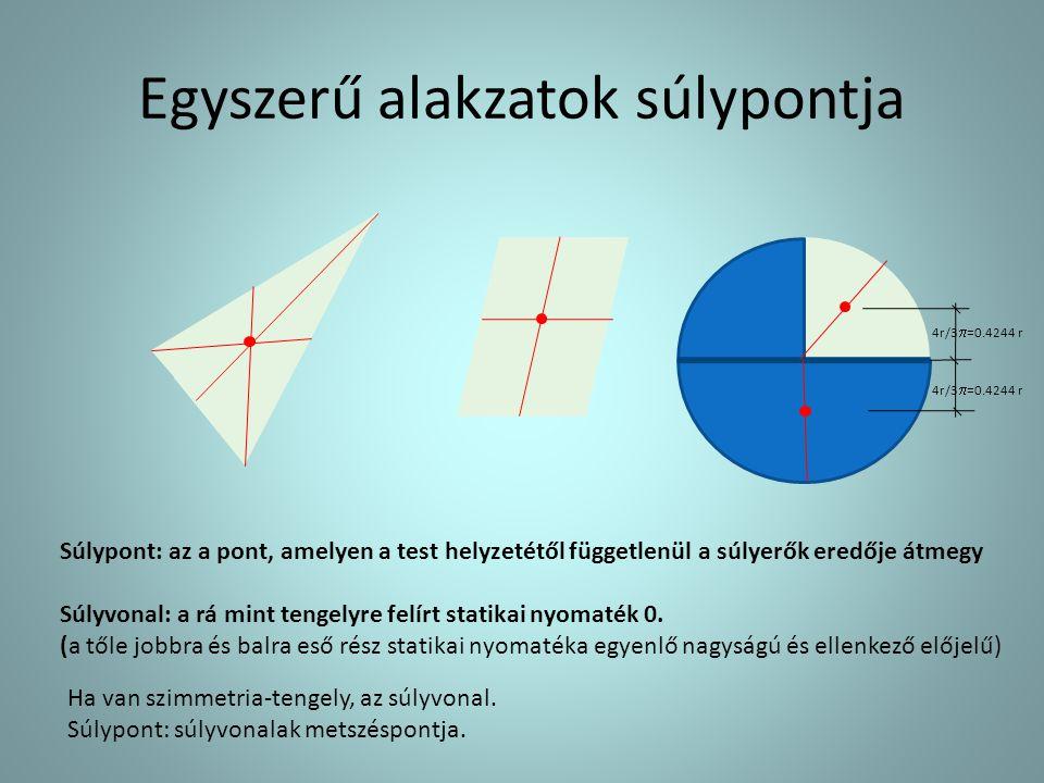 Egyszerű alakzatok súlypontja 4r/3  =0.4244 r Súlypont: az a pont, amelyen a test helyzetétől függetlenül a súlyerők eredője átmegy Súlyvonal: a rá m