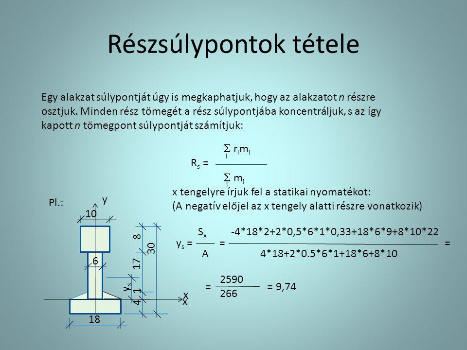 Részsúlypontok tétele Egy alakzat súlypontját úgy is megkaphatjuk, hogy az alakzatot n részre osztjuk. Minden rész tömegét a rész súlypontjába koncent