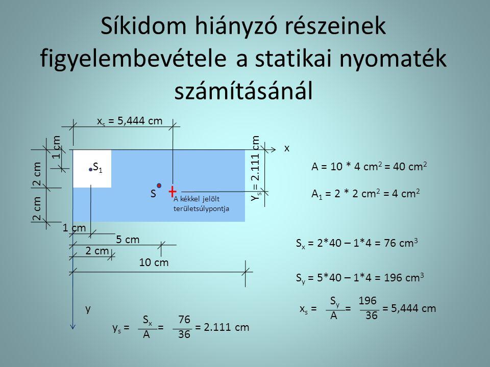 Síkidom hiányzó részeinek figyelembevétele a statikai nyomaték számításánál 2 cm 10 cm S S1S1 5 cm 1 cm A = 10 * 4 cm 2 = 40 cm 2 A 1 = 2 * 2 cm 2 = 4