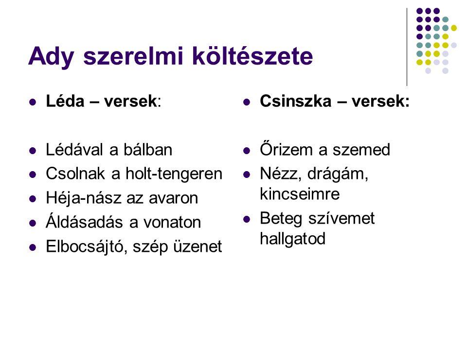 Készítette: Tóth Ildikó Hely: Dunaszerdahely XIV.Nyári Egyetem 2005.