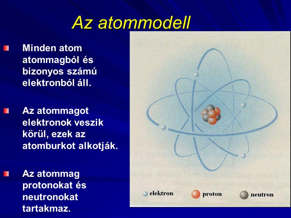 Az atommodell Minden atom atommagból és bizonyos számú elektronból áll. Az atommagot elektronok veszik körül, ezek az atomburkot alkotják. Az atommag