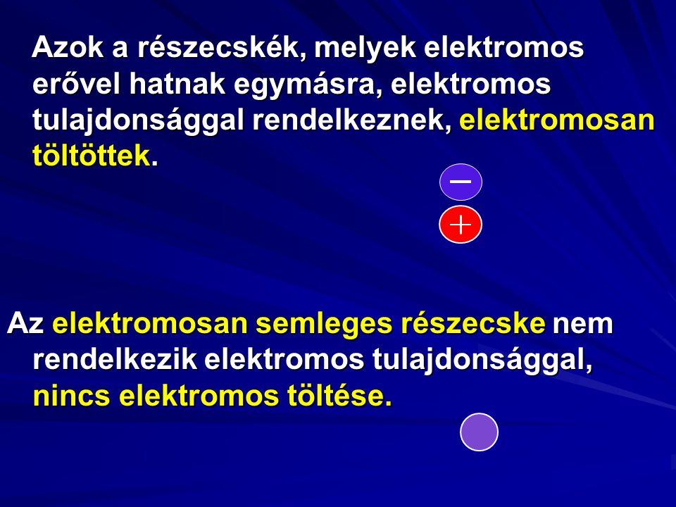 Azok a részecskék, melyek elektromos erővel hatnak egymásra, elektromos tulajdonsággal rendelkeznek, elektromosan töltöttek. Azok a részecskék, melyek