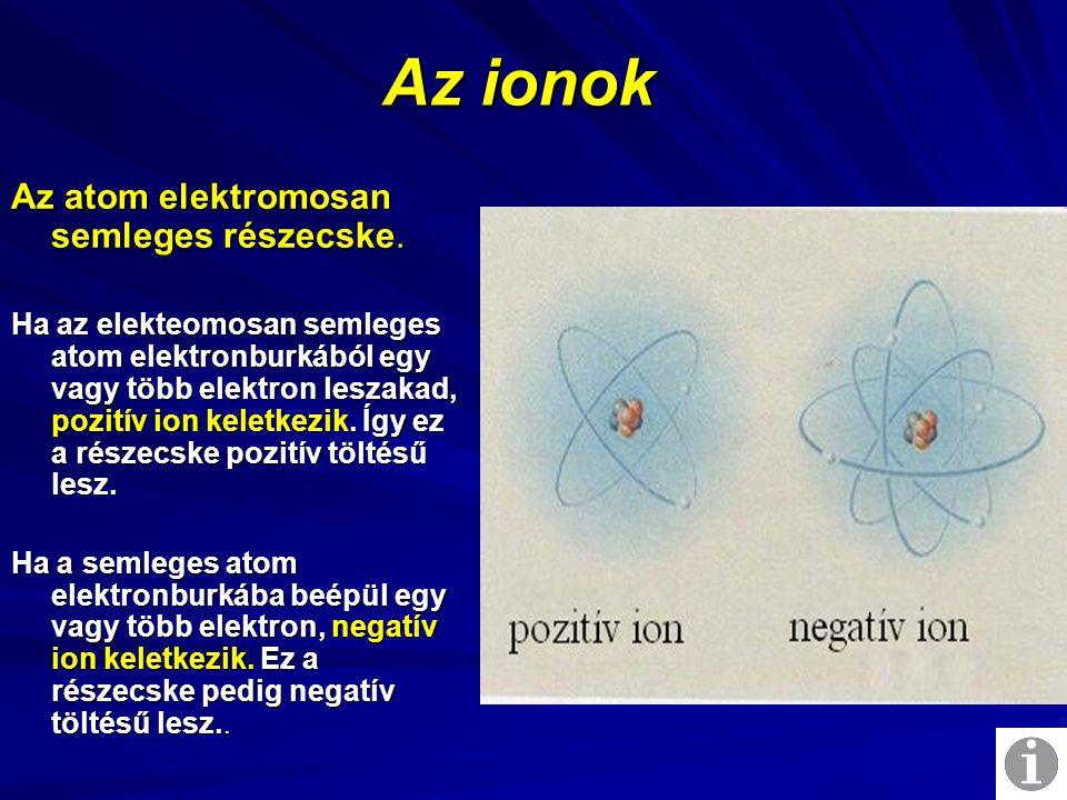 Az ionok Az atom elektromosan semleges részecske. Ha az elekteomosan semleges atom elektronburkából egy vagy több elektron leszakad, pozitív ion kelet