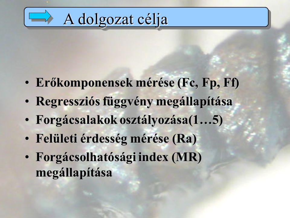 Erőkomponensek mérése (Fc, Fp, Ff)Erőkomponensek mérése (Fc, Fp, Ff) Regressziós függvény megállapításaRegressziós függvény megállapítása Forgácsalakok osztályozása(1…5)Forgácsalakok osztályozása(1…5) Felületi érdesség mérése (Ra)Felületi érdesség mérése (Ra) Forgácsolhatósági index (MR) megállapításaForgácsolhatósági index (MR) megállapítása A dolgozat célja A dolgozat célja