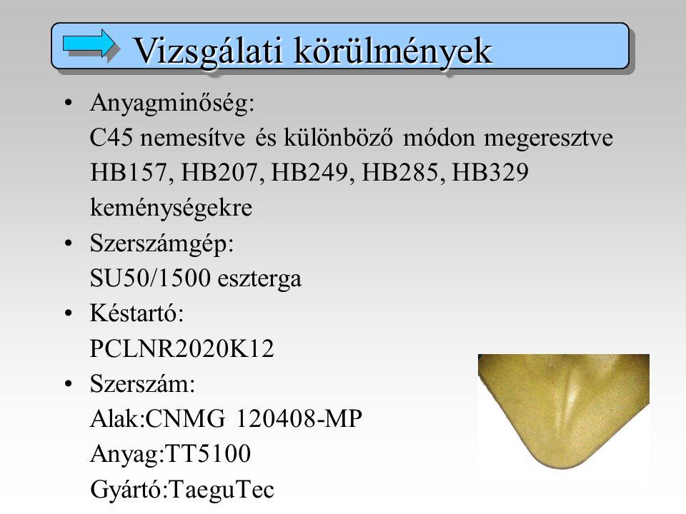 Anyagminőség: C45 nemesítve és különböző módon megeresztve HB157, HB207, HB249, HB285, HB329 keménységekre Szerszámgép: SU50/1500 eszterga Késtartó: P