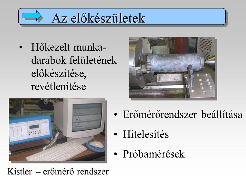 Hőkezelt munka- darabok felületének előkészítése, revétlenítése Az előkészületek Az előkészületek Erőmérőrendszer beállítása Hitelesítés Próbamérések Kistler – erőmérő rendszer