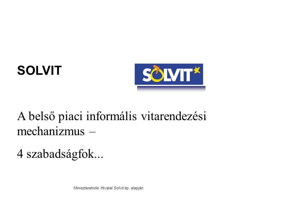 SOLVIT A belső piaci informális vitarendezési mechanizmus – 4 szabadságfok... Miniszterelnöki Hivatal Solvit kp. alapján