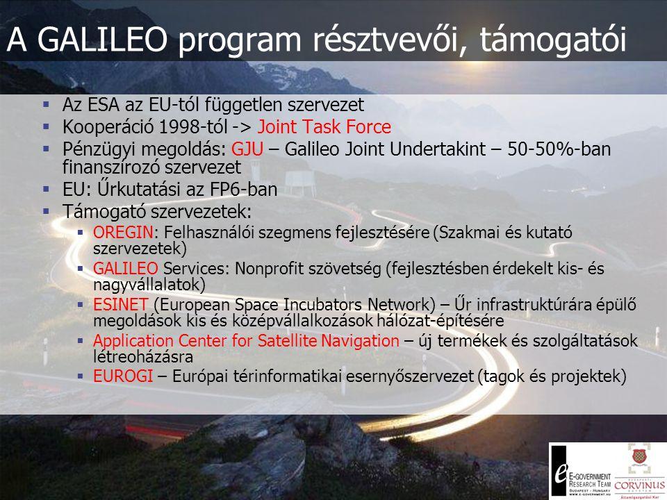  Az ESA az EU-tól független szervezet  Kooperáció 1998-tól -> Joint Task Force  Pénzügyi megoldás: GJU – Galileo Joint Undertakint – 50-50%-ban finanszírozó szervezet  EU: Űrkutatási az FP6-ban  Támogató szervezetek:  OREGIN: Felhasználói szegmens fejlesztésére (Szakmai és kutató szervezetek)  GALILEO Services: Nonprofit szövetség (fejlesztésben érdekelt kis- és nagyvállalatok)  ESINET (European Space Incubators Network) – Űr infrastruktúrára épülő megoldások kis és középvállalkozások hálózat-építésére  Application Center for Satellite Navigation – új termékek és szolgáltatások létreoházásra  EUROGI – Európai térinformatikai esernyőszervezet (tagok és projektek) A GALILEO program résztvevői, támogatói