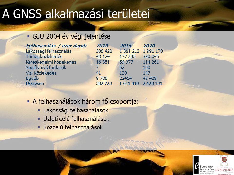 Tartalom  A GNSS alkalmazási területei  Lakossági szolgáltatások  Üzleti felhasználások  Közcélú felhasználások  Best practices