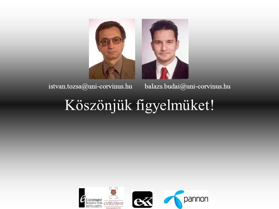 Köszönjük figyelmüket! istvan.tozsa@uni-corvinus.hubalazs.budai@uni-corvinus.hu