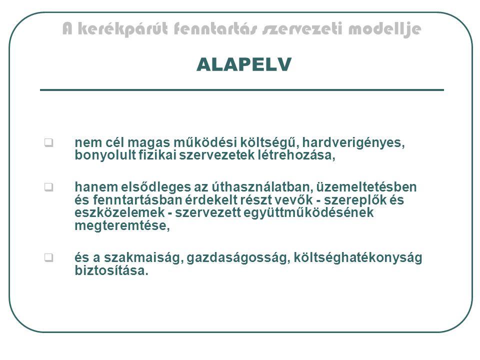A kerékpárút fenntartás szervezeti modellje ALAPELV  nem cél magas működési költségű, hardverigényes, bonyolult fizikai szervezetek létrehozása,  ha