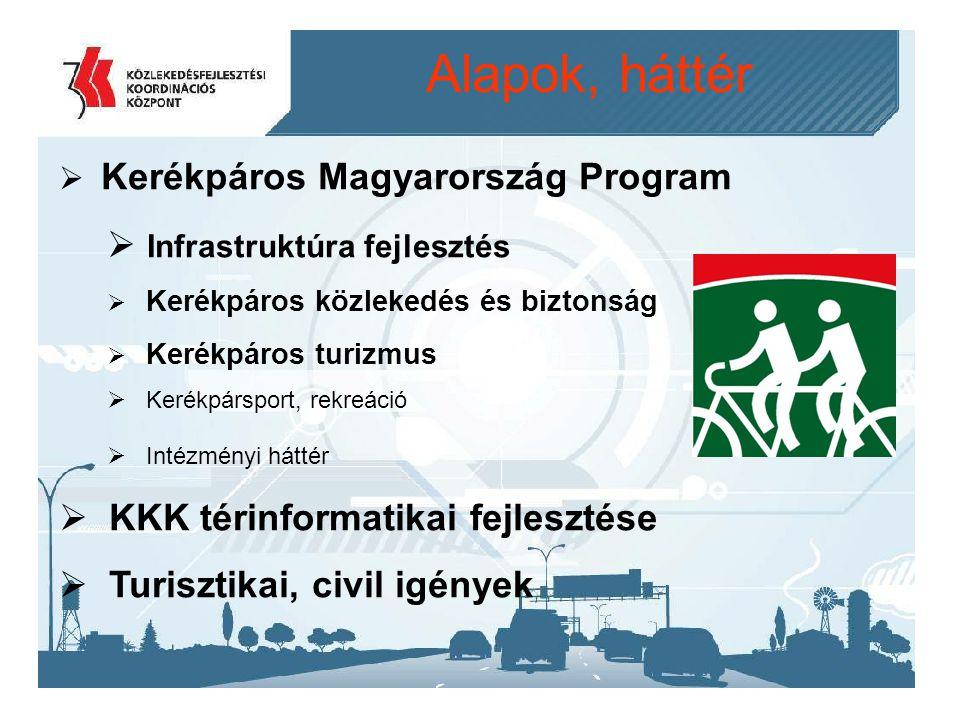 2014. 09. 11.2 Alapok, háttér  Kerékpáros Magyarország Program  Infrastruktúra fejlesztés  Kerékpáros közlekedés és biztonság  Kerékpáros turizmus