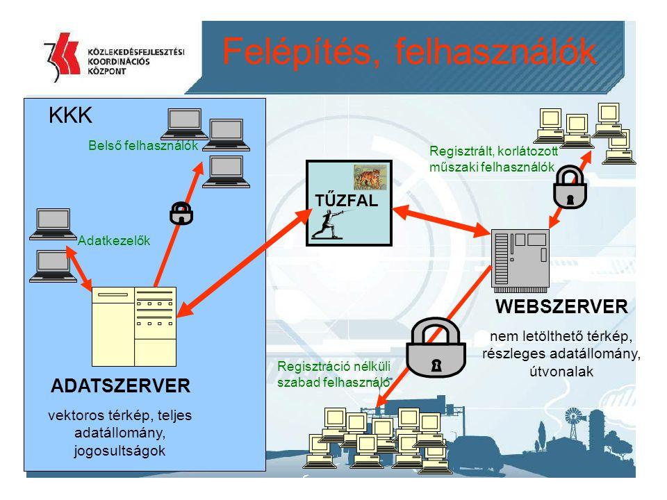 2014. 09. 11.4 Felépítés, felhasználók WEBSZERVER nem letölthető térkép, részleges adatállomány, útvonalak TŰZFAL KKK Regisztráció nélküli szabad felh