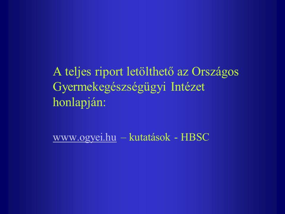 A teljes riport letölthető az Országos Gyermekegészségügyi Intézet honlapján: www.ogyei.huwww.ogyei.hu – kutatások - HBSC