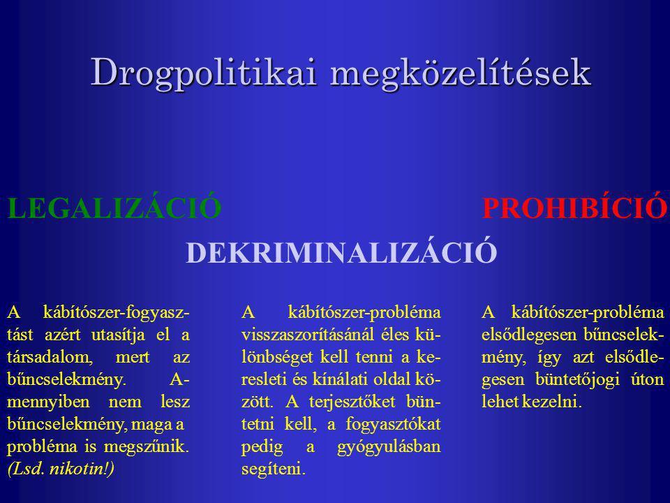 Drogpolitikai megközelítések PROHIBÍCIÓLEGALIZÁCIÓ DEKRIMINALIZÁCIÓ A kábítószer-probléma elsődlegesen bűncselek- mény, így azt elsődle- gesen büntető
