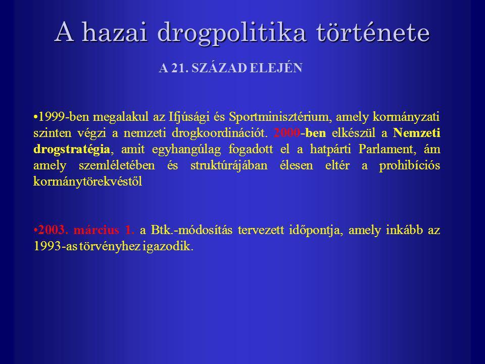 A hazai drogpolitika története 1999-ben megalakul az Ifjúsági és Sportminisztérium, amely kormányzati szinten végzi a nemzeti drogkoordinációt. 2000-b