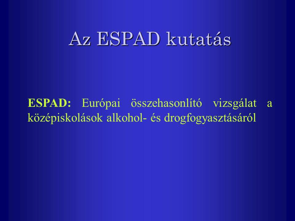 Az ESPAD kutatás Az ESPAD kutatás ESPAD: Európai összehasonlító vizsgálat a középiskolások alkohol- és drogfogyasztásáról