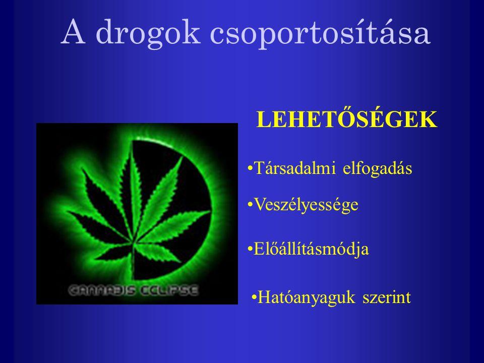A drogok csoportosítása Társadalmi elfogadás alapján legálisillegális
