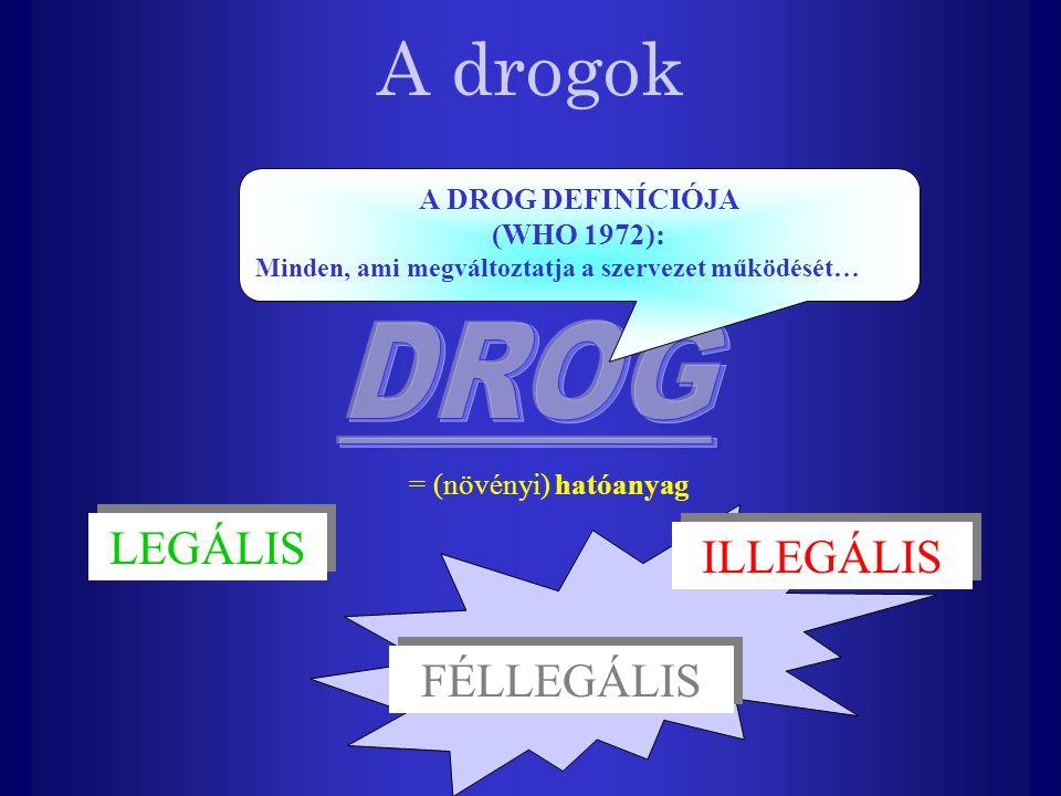 A drogok = (növényi) hatóanyag DROGÉRIA LEGÁLIS ILLEGÁLIS FÉLLEGÁLIS A DROG DEFINÍCIÓJA (WHO 1972): Minden, ami megváltoztatja a szervezet működését…