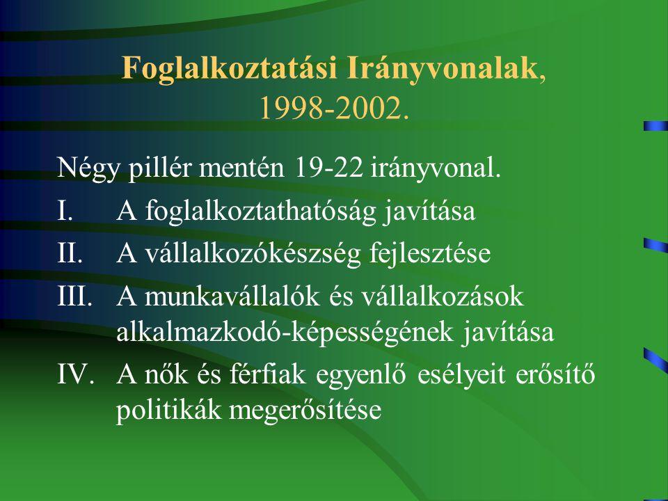 Foglalkoztatási Irányvonalak, 1998-2002. Négy pillér mentén 19-22 irányvonal.
