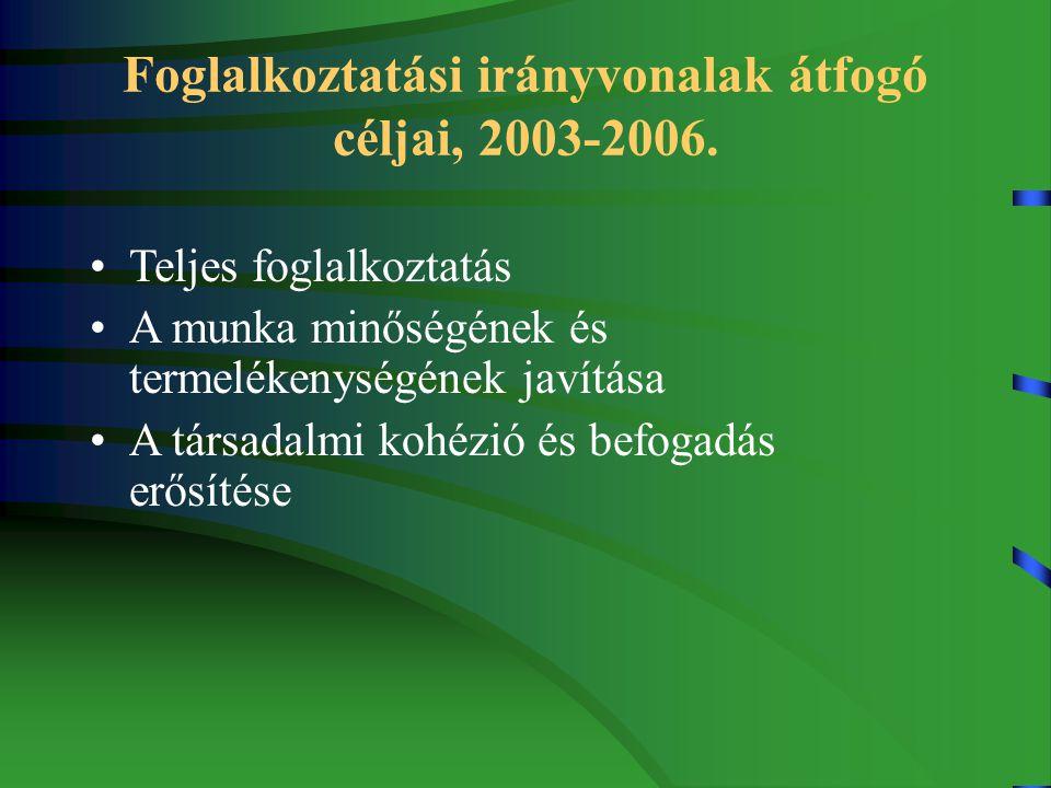 Foglalkoztatási irányvonalak átfogó céljai, 2003-2006.