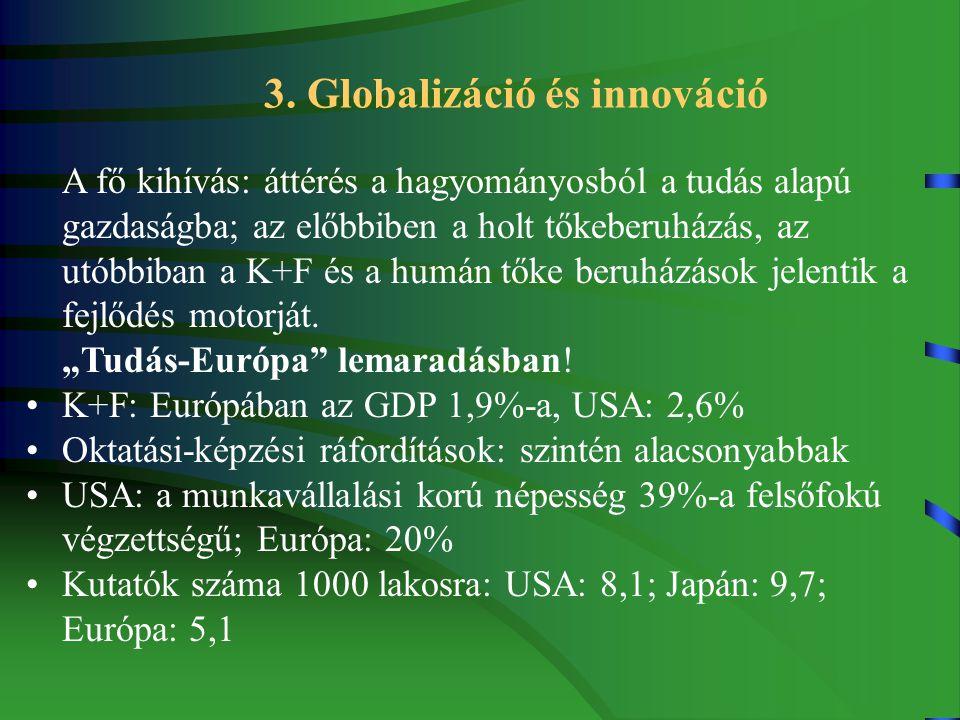 3. Globalizáció és innováció A fő kihívás: áttérés a hagyományosból a tudás alapú gazdaságba; az előbbiben a holt tőkeberuházás, az utóbbiban a K+F és