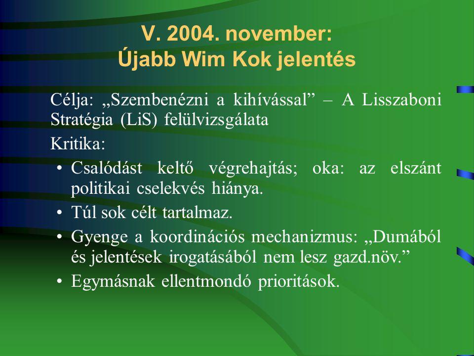 V. 2004.