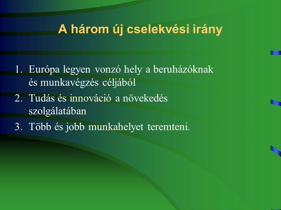 A három új cselekvési irány 1. 1.Európa legyen vonzó hely a beruházóknak és munkavégzés céljából 2.