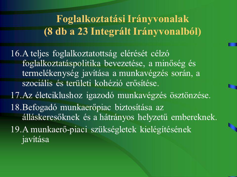 Foglalkoztatási Irányvonalak (8 db a 23 Integrált Irányvonalból) 16.