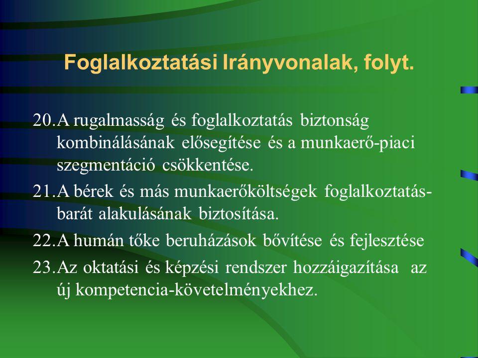 Foglalkoztatási Irányvonalak, folyt. 20.