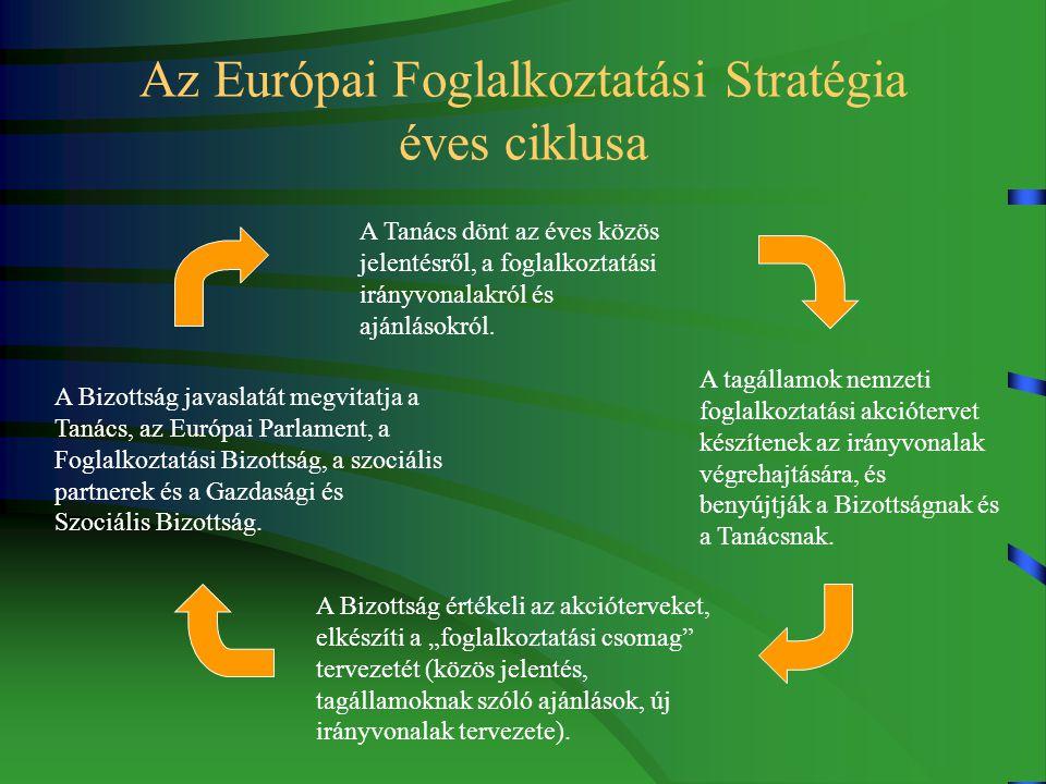 Filozófia-váltás EFS előtt: a gazdasági fejlődés a fő cél Ehhez: javítani a termelékenységet és a versenyképességet Azaz: egy-egy embernek minél több értéket kell létrehozni, a lehető legalacsonyabb költségráfordítással.