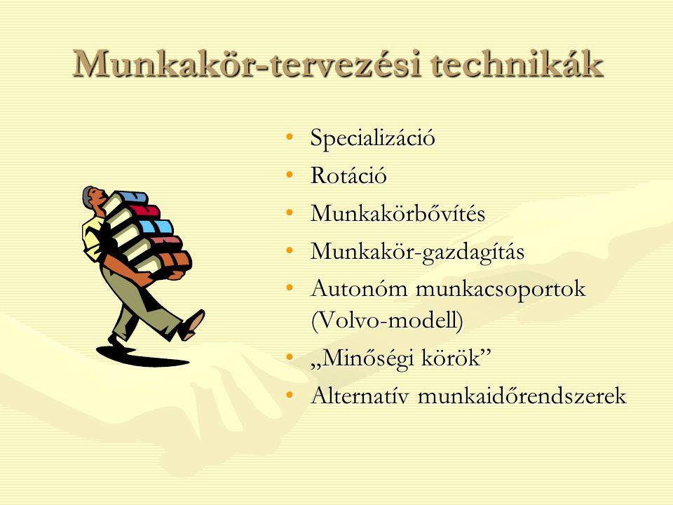 """Munkakör-tervezési technikák Specializáció Rotáció Munkakörbővítés Munkakör-gazdagítás Autonóm munkacsoportok (Volvo-modell) """"Minőségi körök Alternatív munkaidőrendszerek"""