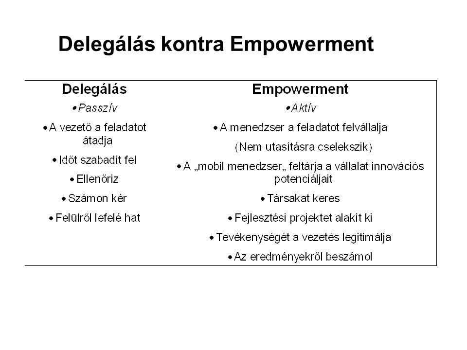 Delegálás kontra Empowerment