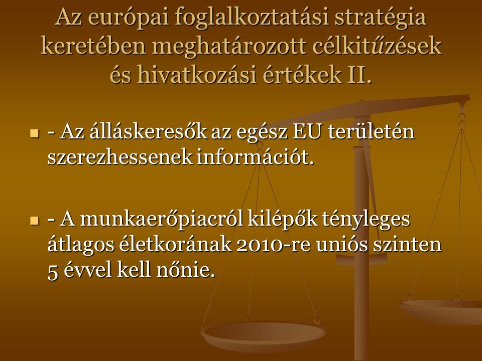 Az európai foglalkoztatási stratégia keretében meghatározott célkitűzések és hivatkozási értékek II.