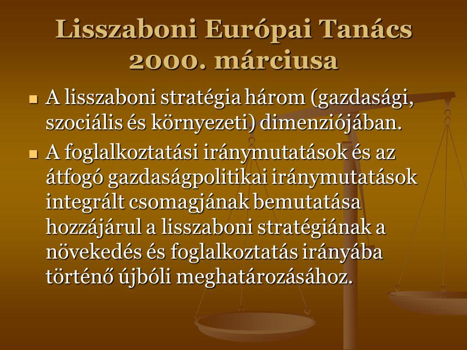 Lisszaboni Európai Tanács 2000. márciusa A lisszaboni stratégia három (gazdasági, szociális és környezeti) dimenziójában. A lisszaboni stratégia három