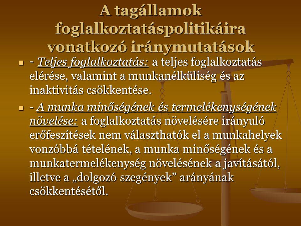 A tagállamok foglalkoztatáspolitikáira vonatkozó iránymutatások - Teljes foglalkoztatás: a teljes foglalkoztatás elérése, valamint a munkanélküliség é
