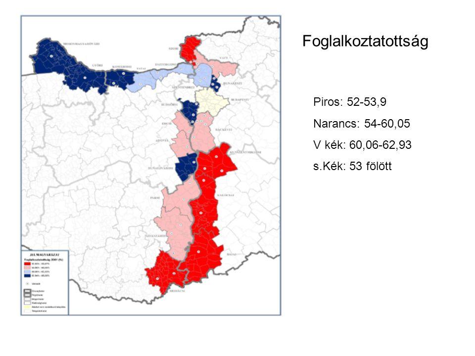 Foglalkoztatottság Piros: 52-53,9 Narancs: 54-60,05 V kék: 60,06-62,93 s.Kék: 53 fölött