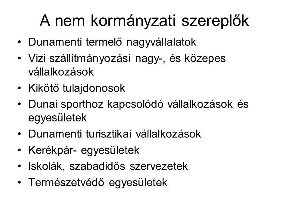 A nem kormányzati szereplők Dunamenti termelő nagyvállalatok Vizi szállítmányozási nagy-, és közepes vállalkozások Kikötő tulajdonosok Dunai sporthoz kapcsolódó vállalkozások és egyesületek Dunamenti turisztikai vállalkozások Kerékpár- egyesületek Iskolák, szabadidős szervezetek Természetvédő egyesületek